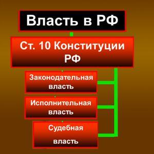 Органы власти Беломорска