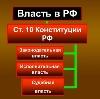 Органы власти в Беломорске
